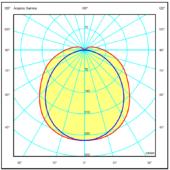 Carandini_fotometria_compact